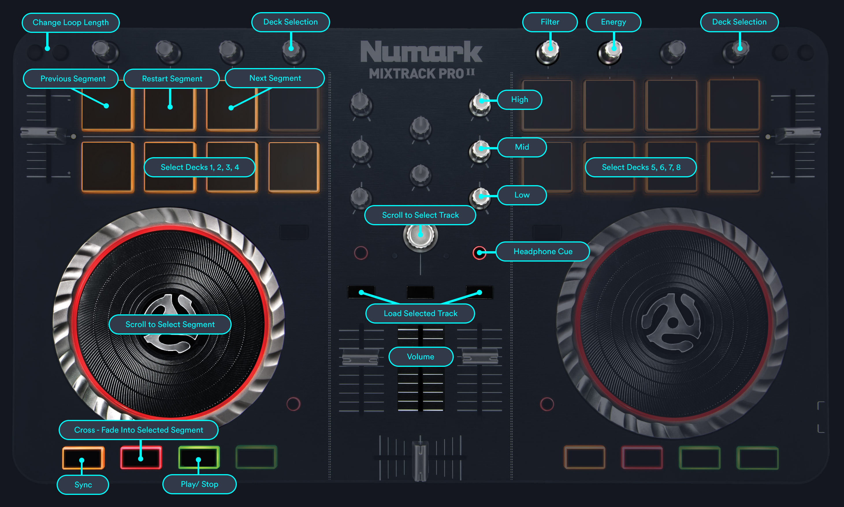 Numark Mixtrack 2 and 2 Pro